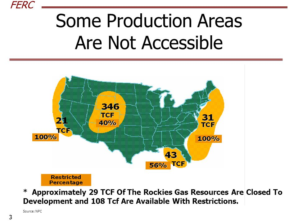 FERC 3 * Approximately 29 TCF Of The Rockies Gas Resources Are Closed To Development and 108 Tcf Are Available With Restrictions.