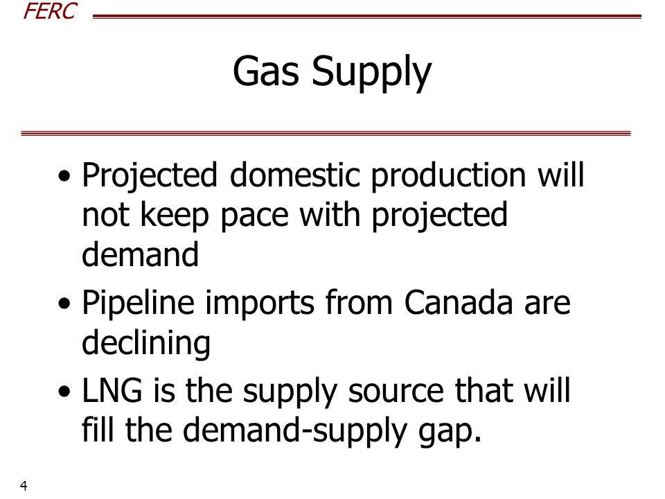 FERC 15 Maximum LNG Deliverability Growth