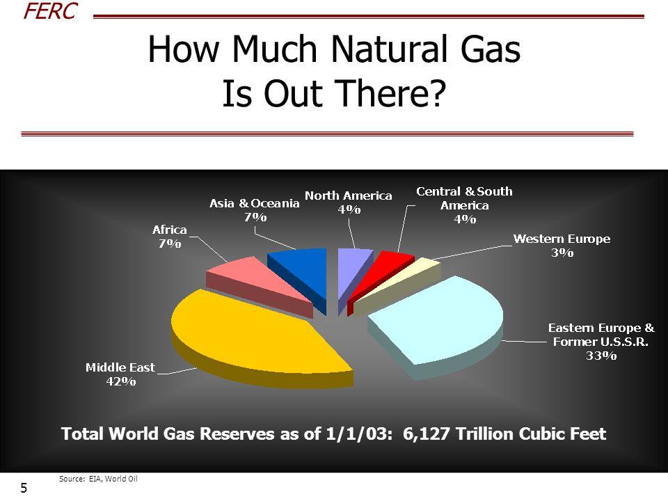 FERC 16 US Natural Gas Balance