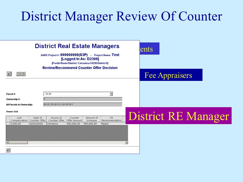 Headquarters Agents Appraisal Unit District Field Agent District Real Estate Manager Fee Appraisers District RE Manager District Manager Review Of Cou