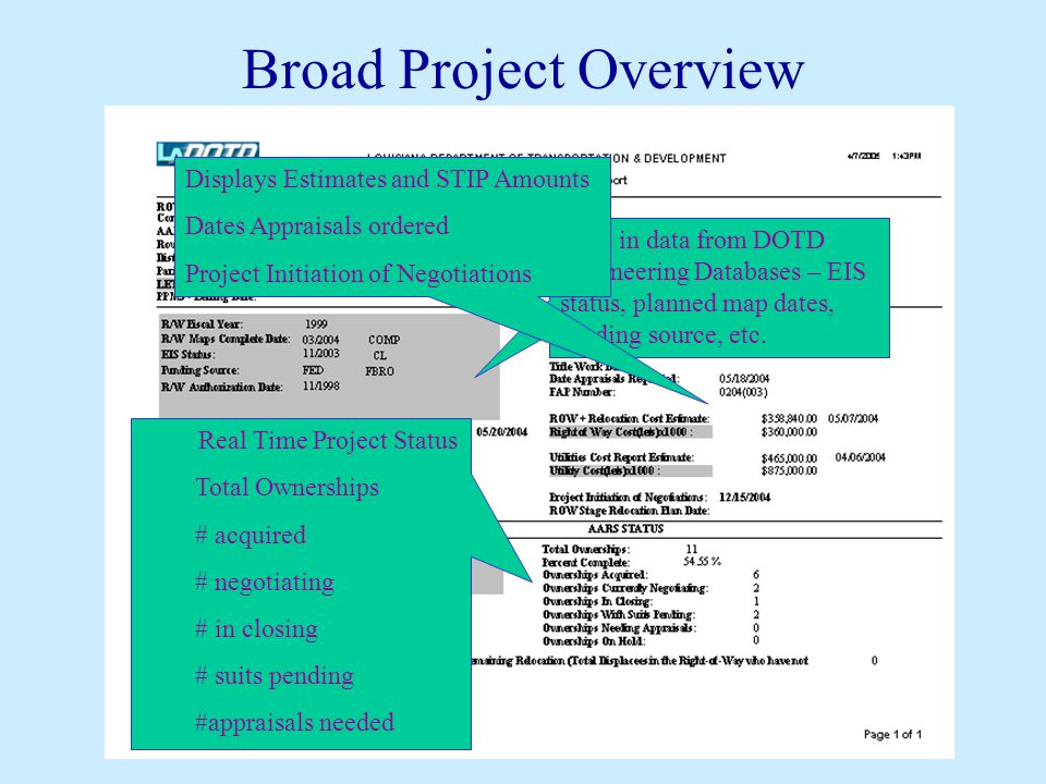 Broad Project Overview Pulls in data from DOTD Engineering Databases – EIS status, planned map dates, funding source, etc. Displays Estimates and STIP
