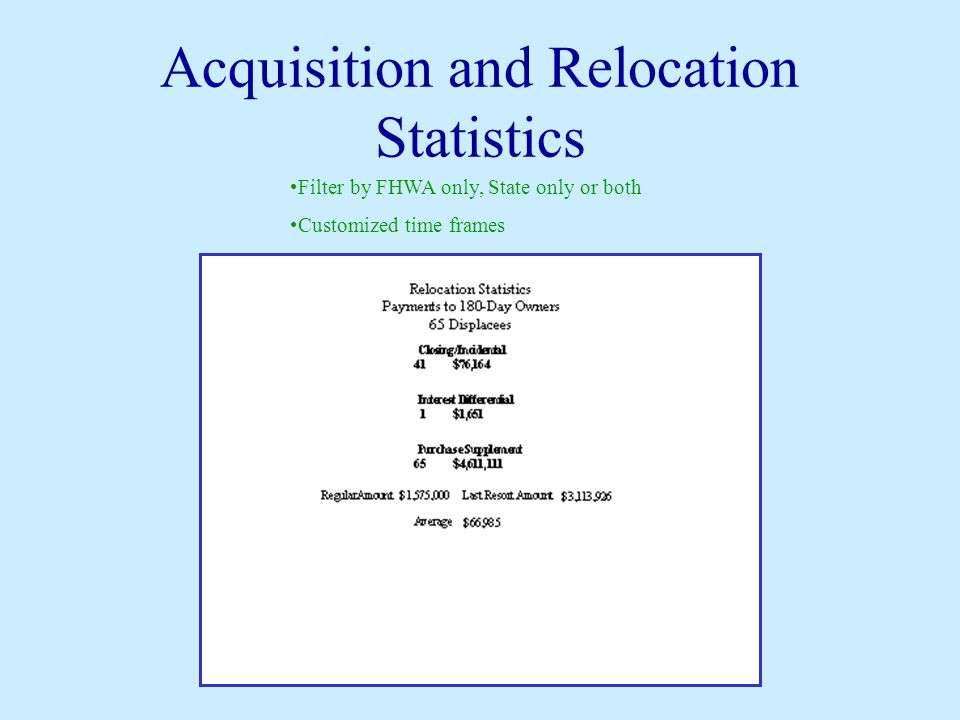 Acquisition and Relocation Statistics Filter by FHWA only, State only or both Customized time frames