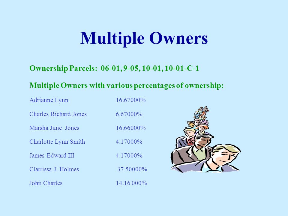 Multiple Owners Ownership Parcels: 06-01, 9-05, 10-01, 10-01-C-1 Multiple Owners with various percentages of ownership: Adrianne Lynn 16.67000% Charle
