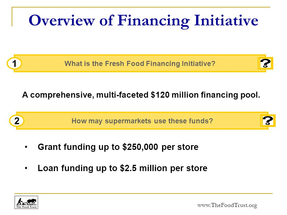 www.TheFoodTrust.org Overview of Financing Initiative What is the Fresh Food Financing Initiative.
