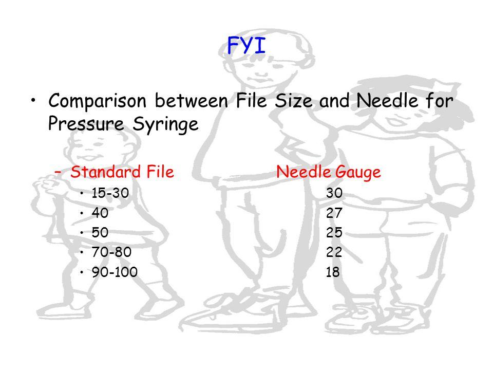 FYI Comparison between File Size and Needle for Pressure Syringe –Standard FileNeedle Gauge 15-3030 4027 5025 70-8022 90-10018