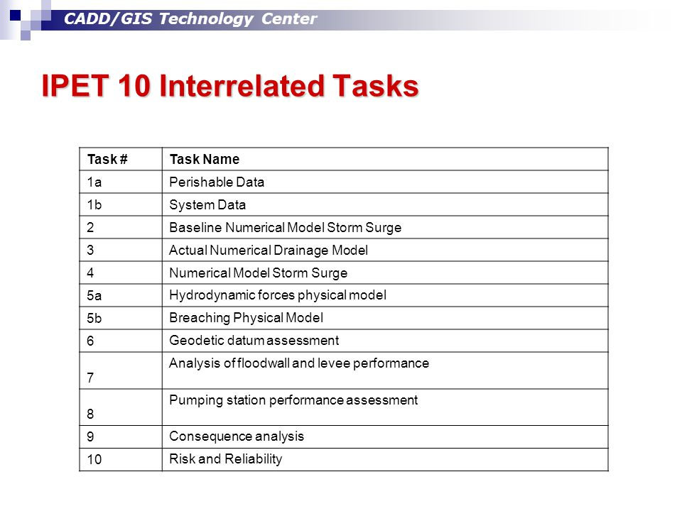 CADD/GIS Technology Center IPET 10 Interrelated Tasks Task #Task Name 1aPerishable Data 1bSystem Data 2Baseline Numerical Model Storm Surge 3Actual Numerical Drainage Model 4Numerical Model Storm Surge 5a Hydrodynamic forces physical model 5b Breaching Physical Model 6 Geodetic datum assessment 7 Analysis of floodwall and levee performance 8 Pumping station performance assessment 9 Consequence analysis 10 Risk and Reliability