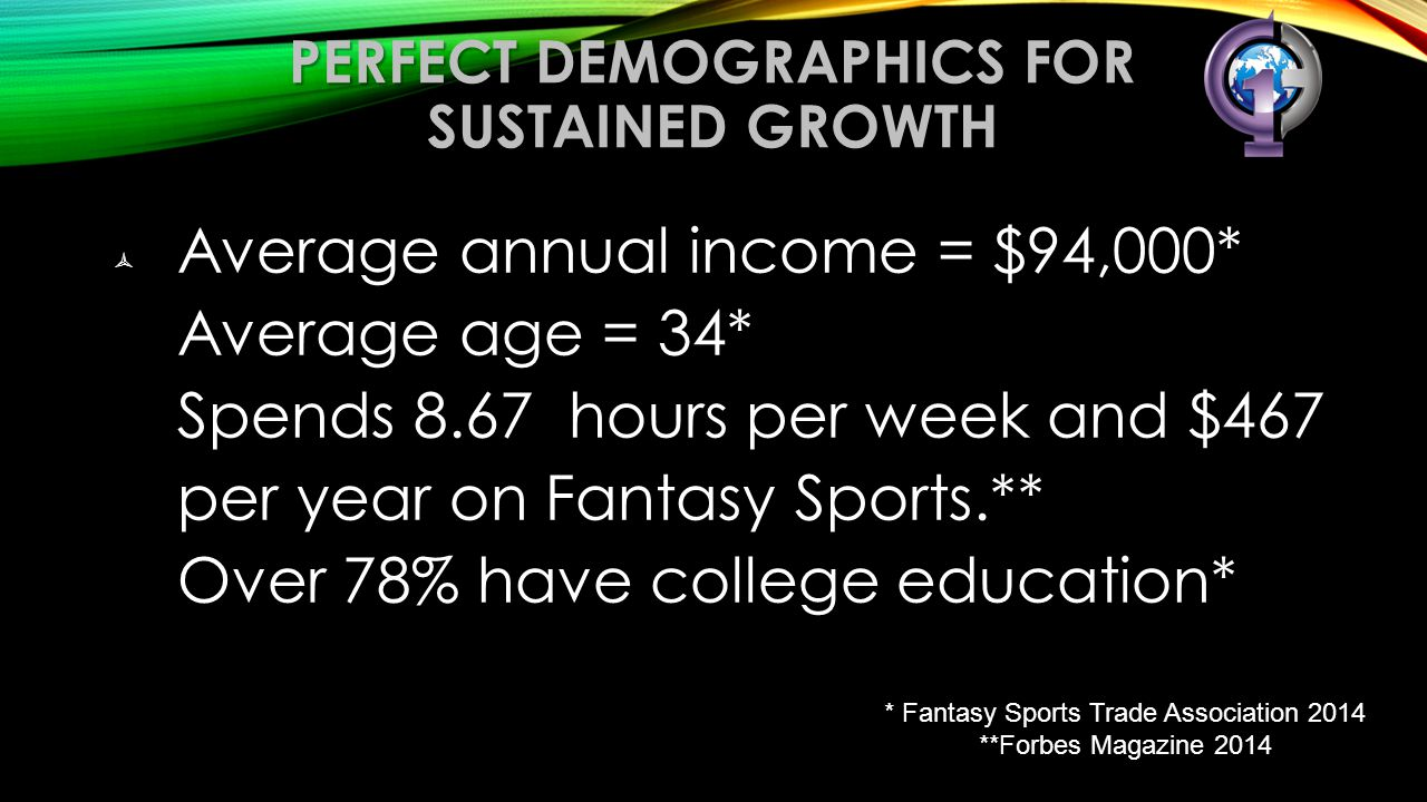 FANTASY SPORTS PLAYERS ARE Passionate Competitive Educated Upwardly Mobile