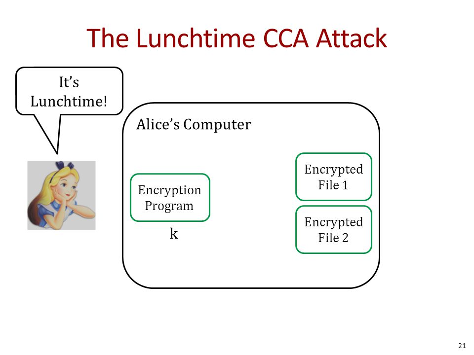 The Lunchtime CCA Attack 21 Alice's Computer Encryption Program k Encrypted File 1 It's Lunchtime.
