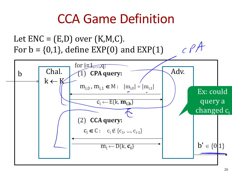 CCA Game Definition 26 Let ENC = (E,D) over (K,M,C).