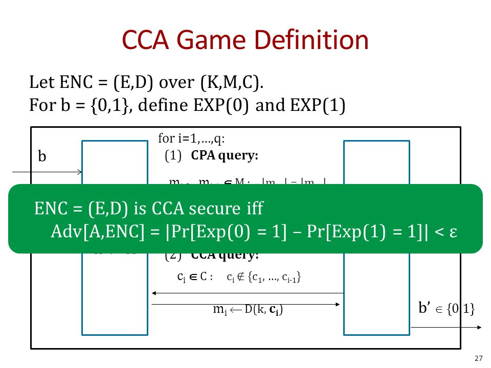 CCA Game Definition 27 Let ENC = (E,D) over (K,M,C).