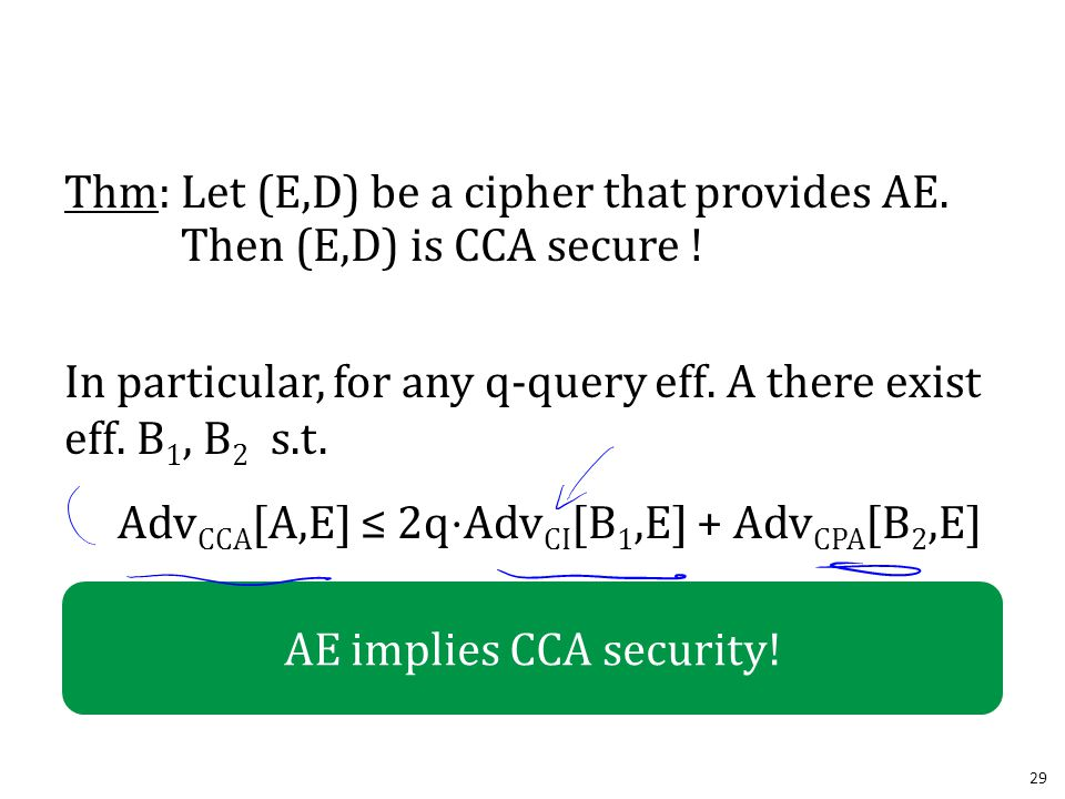 Thm: Let (E,D) be a cipher that provides AE.Then (E,D) is CCA secure .