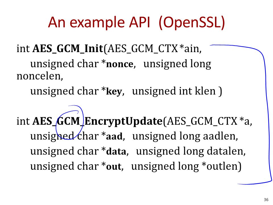 An example API (OpenSSL) int AES_GCM_Init(AES_GCM_CTX *ain, unsigned char * nonce, unsigned long noncelen, unsigned char * key, unsigned int klen ) int AES_GCM_EncryptUpdate(AES_GCM_CTX *a, unsigned char * aad, unsigned long aadlen, unsigned char * data, unsigned long datalen, unsigned char * out, unsigned long *outlen) 36