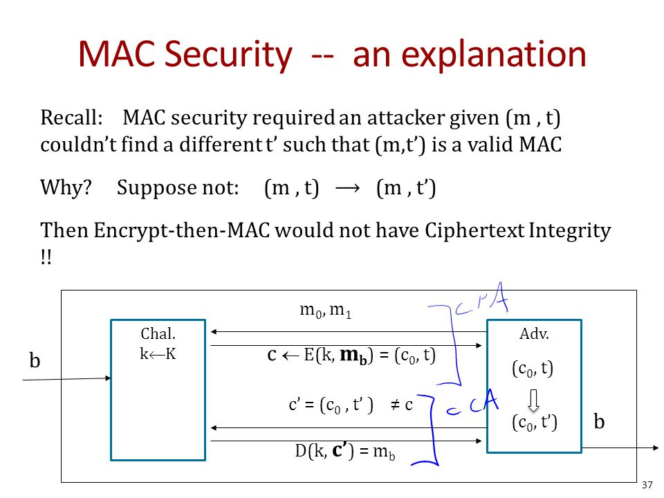 MAC Security -- an explanation Recall: MAC security required an attacker given (m, t) couldn't find a different t' such that (m,t') is a valid MAC Why.