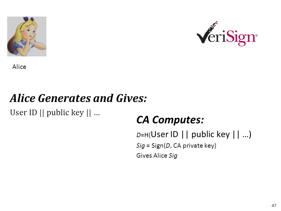 Alice Alice Generates and Gives: User ID || public key || … CA Computes: D=H( User ID || public key || …) Sig = Sign(D, CA private key) Gives Alice Sig 47