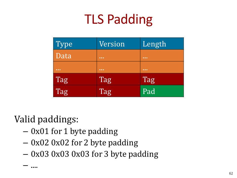 TLS Padding Valid paddings: – 0x01 for 1 byte padding – 0x02 0x02 for 2 byte padding – 0x03 0x03 0x03 for 3 byte padding –....