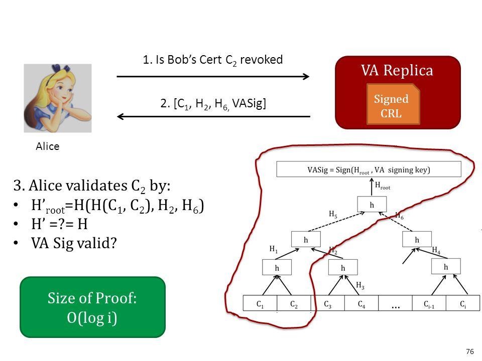 Alice 1. Is Bob's Cert C 2 revoked 2. [C 1, H 2, H 6, VASig] 3.