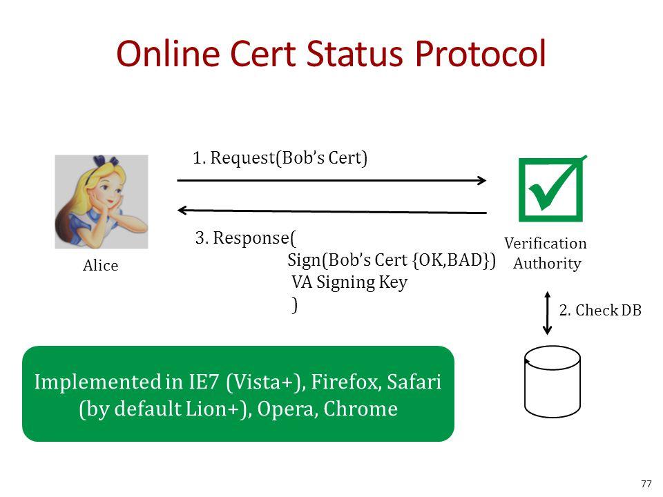 Online Cert Status Protocol Alice 1. Request(Bob's Cert) 2.