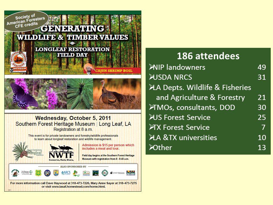 186 attendees  NIP landowners49  USDA NRCS31  LA Depts.