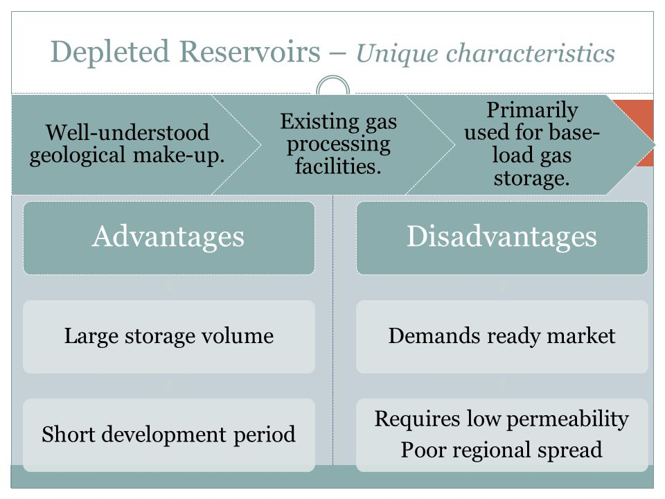 Well-understood geological make-up. Existing gas processing facilities. Primarily used for base- load gas storage. Depleted Reservoirs – Unique charac