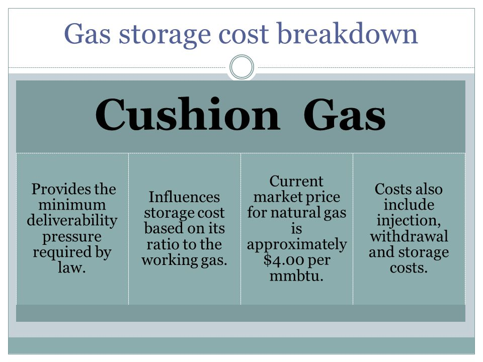 Gas storage cost breakdown Cushion Gas Provides the minimum deliverability pressure required by law. Influences storage cost based on its ratio to the