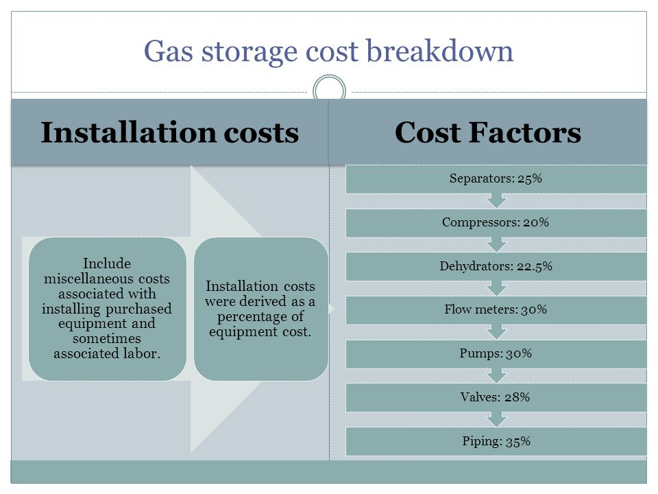 Installation costs Cost Factors Include miscellaneous costs associated with installing purchased equipment and sometimes associated labor. Installatio