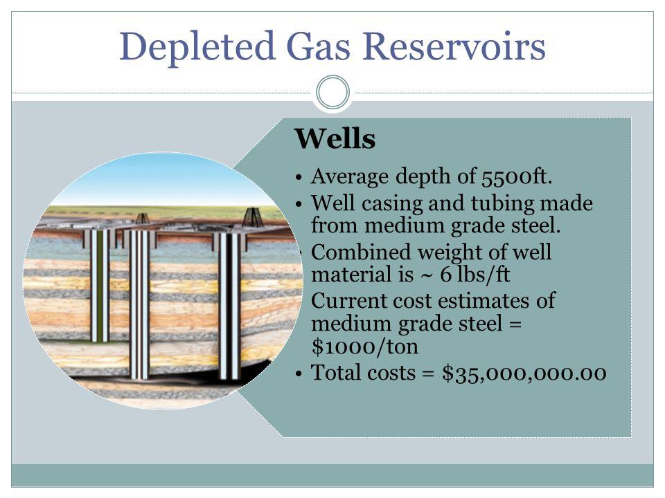 Depleted Gas Reservoirs Wells Average depth of 5500ft.