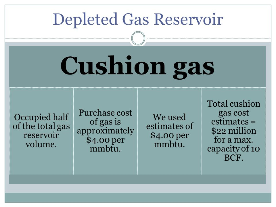 Depleted Gas Reservoir Cushion gas Occupied half of the total gas reservoir volume.