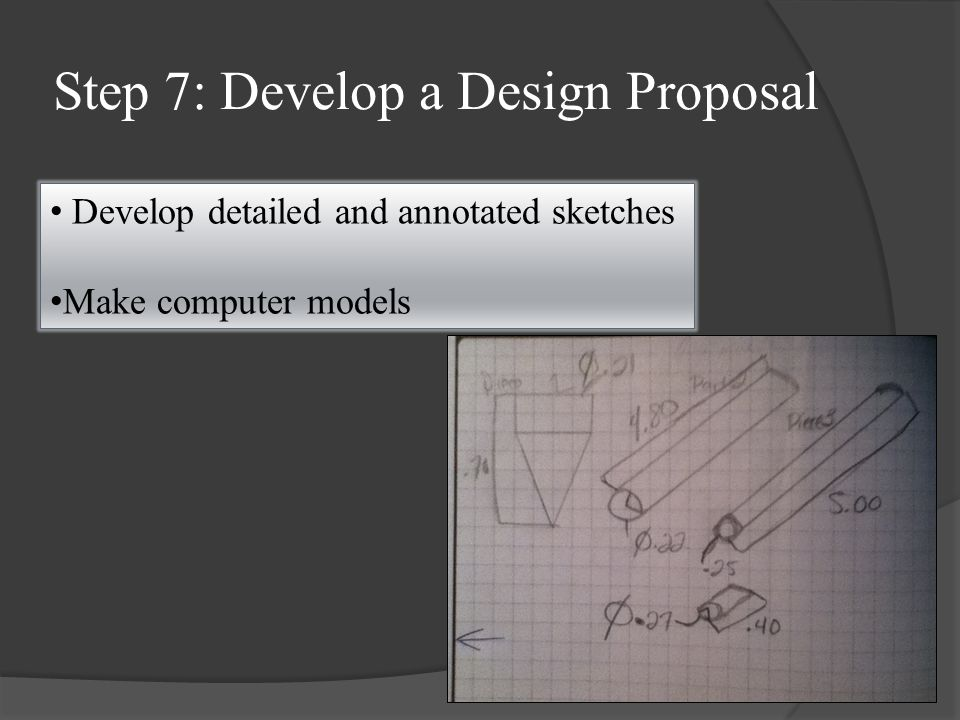 Step 7: Develop a Design Proposal Develop detailed and annotated sketches Make computer models