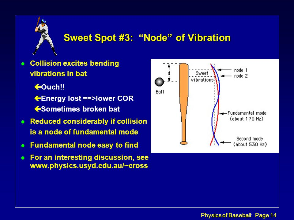 Physics of Baseball: Page 14 Sweet Spot #3: Node of Vibration l Collision excites bending vibrations in bat çOuch!.