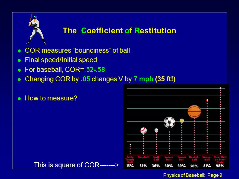 Physics of Baseball: Page 9 The Coefficient of Restitution l COR measures bounciness of ball l Final speed/Initial speed l For baseball, COR=.52-.58 l Changing COR by.05 changes V by 7 mph (35 ft!) l How to measure.