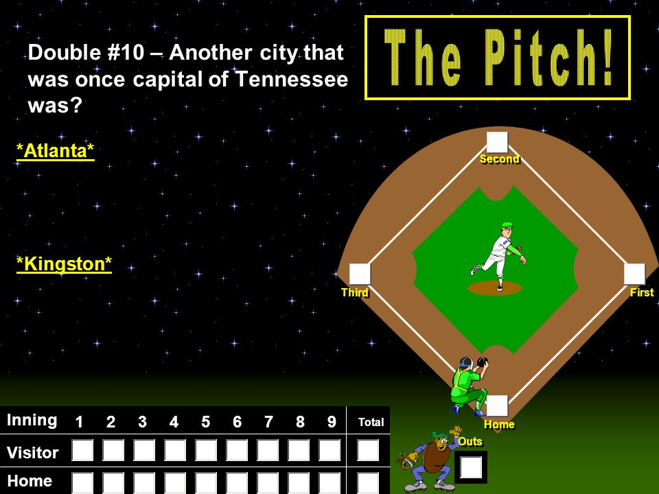 Visitor Home Inning 123456789 Total Home First Third Second Outs Double #9 – The first Capital of Tennessee was.