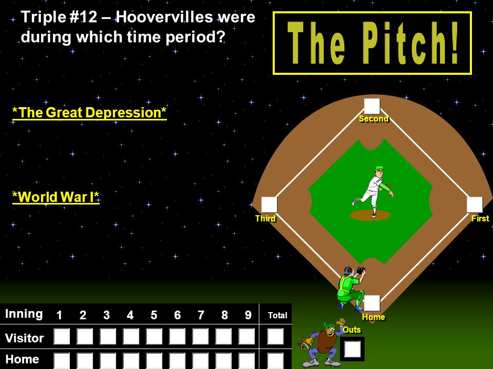 Visitor Home Inning 123456789 Total Home First Third Second Outs Triple #11 – During the Great Depression….