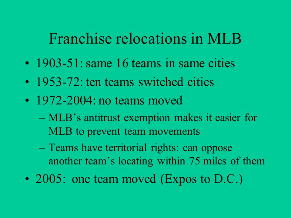 Franchise relocations in MLB 1903-51: same 16 teams in same cities 1953-72: ten teams switched cities 1972-2004: no teams moved –MLB's antitrust exemption makes it easier for MLB to prevent team movements –Teams have territorial rights: can oppose another team's locating within 75 miles of them 2005: one team moved (Expos to D.C.)