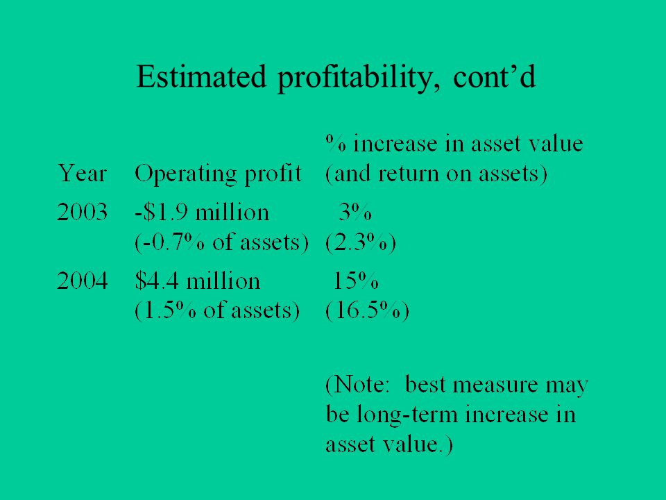 Estimated profitability, cont'd