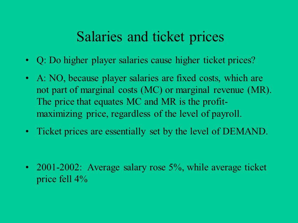 Background (cont'd) Sept.11, 2001; economic slump...