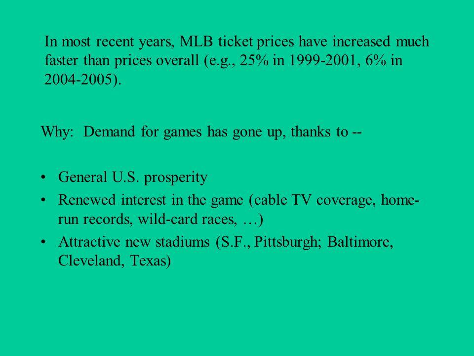 Eco 383, Feb.10-17: MLB as a monopoly sports league; The antitrust exemption Topics: –I.