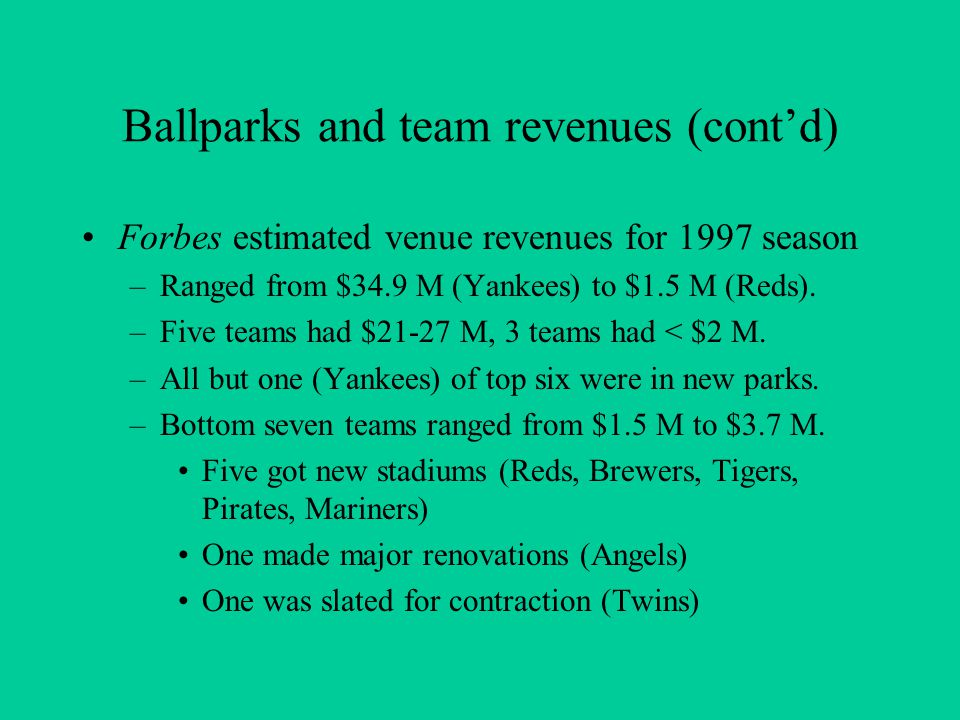 Ballparks and team revenues (cont'd) Forbes estimated venue revenues for 1997 season –Ranged from $34.9 M (Yankees) to $1.5 M (Reds).