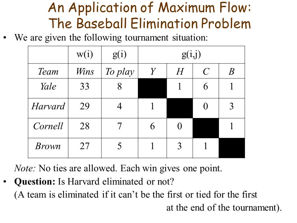 An Application of Maximum Flow: The Baseball Elimination Problem We are given the following tournament situation: Note: No ties are allowed.