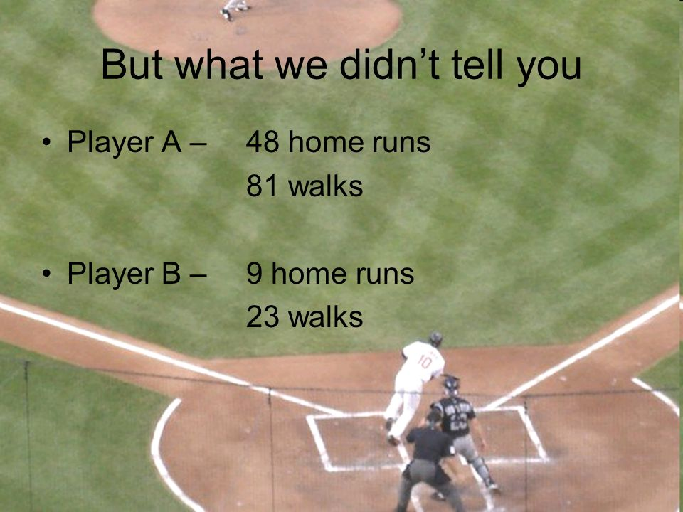 But what we didn't tell you Player A – 48 home runs 81 walks Player B – 9 home runs 23 walks