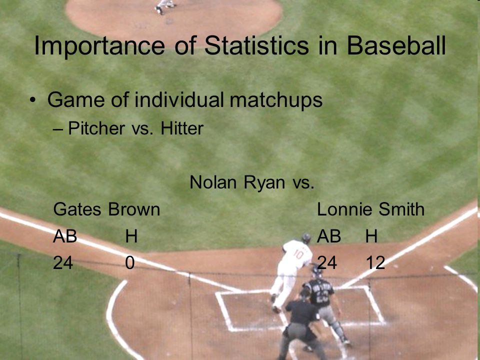 Importance of Statistics in Baseball Game of individual matchups –Pitcher vs. Hitter Nolan Ryan vs. Gates BrownLonnie Smith ABHABH 2402412
