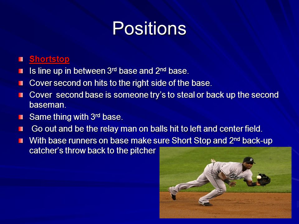 Positions 2nd Basemen Cover first base on bunts and topped balls that the 1st baseman goes in on. When covering first base get over there quickly so p
