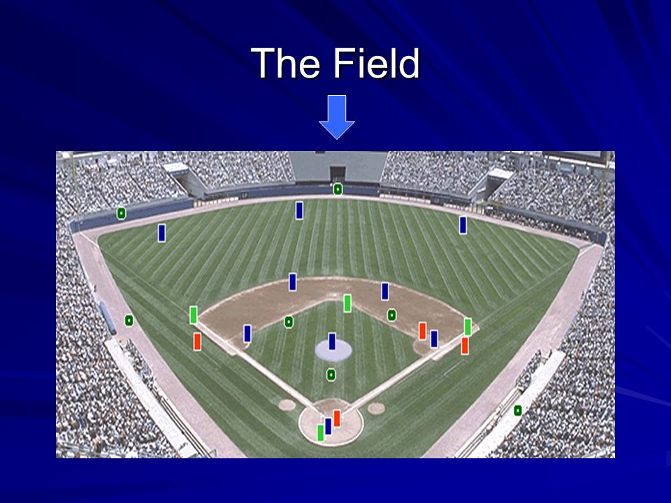 The Game - Each team that is batting wants to hit the ball thrown by the pitcher and get onto a base. - - The batting team keeps hitting until the fie