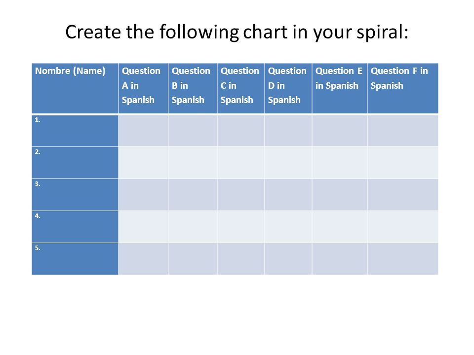 Create the following chart in your spiral: Nombre (Name) Question A in Spanish Question B in Spanish Question C in Spanish Question D in Spanish Question E in Spanish Question F in Spanish 1.
