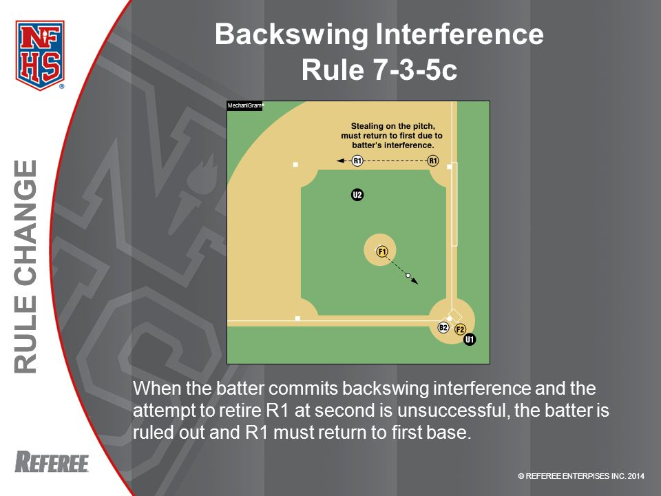 If you make a bona fide change of residence, no transfer waiver required for satisfy residence eligibility All non-traditional member schools will be treated as its own LEA LEA's must have a policy to govern inter- system transfers; if no policy, then sit for 365 days All waiver requests from one LEA to another will be handled through NCHSAA