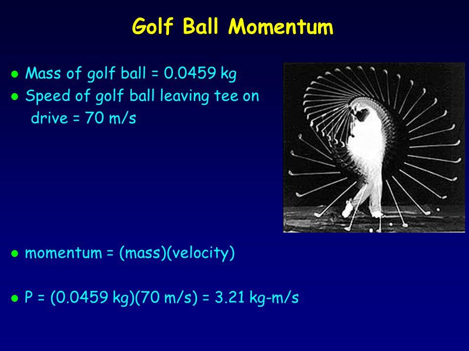 Golf Ball Momentum l Mass of golf ball = 0.0459 kg l Speed of golf ball leaving tee on drive = 70 m/s l momentum = (mass)(velocity) l P = (0.0459 kg)(70 m/s) = 3.21 kg-m/s