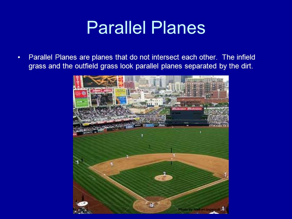 Parallel Planes Parallel Planes are planes that do not intersect each other.