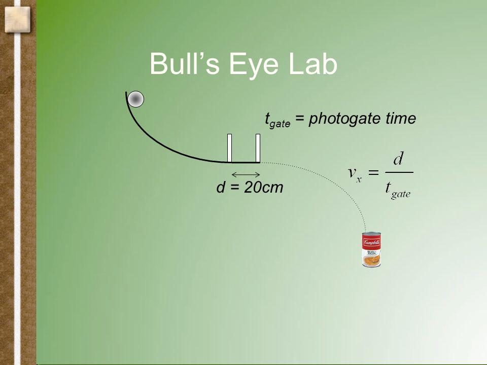 t gate = photogate time d = 20cm