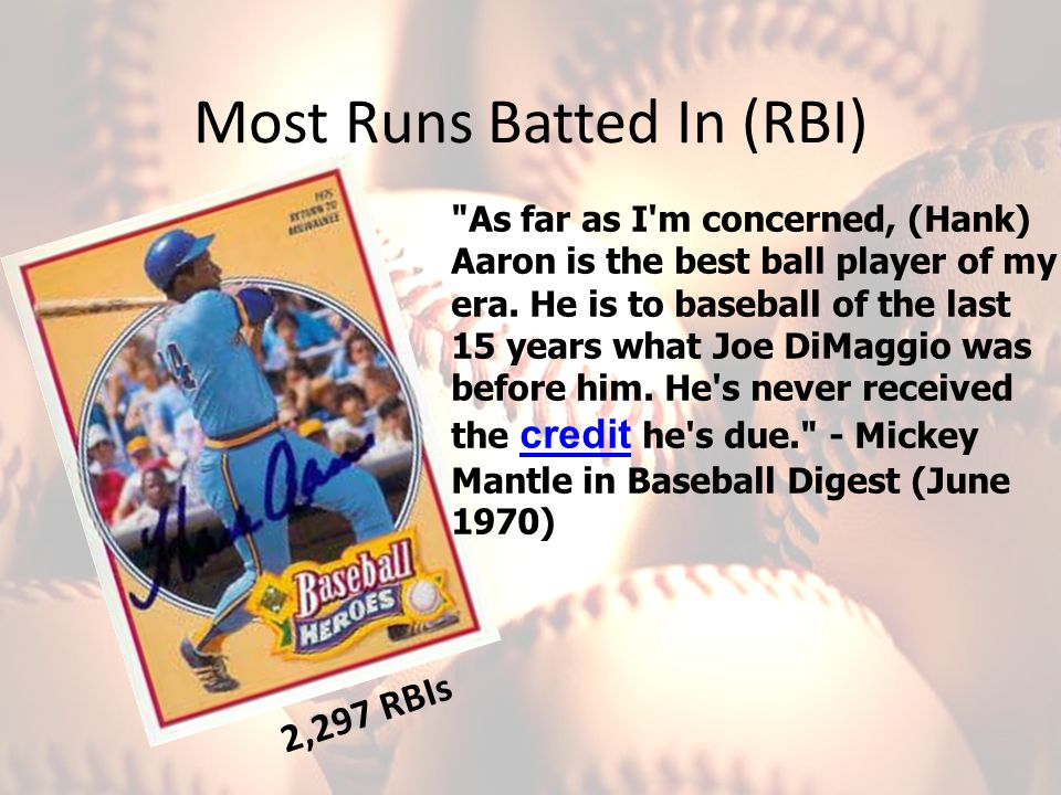 Most Runs Batted In (RBI) 2,297 RBIs