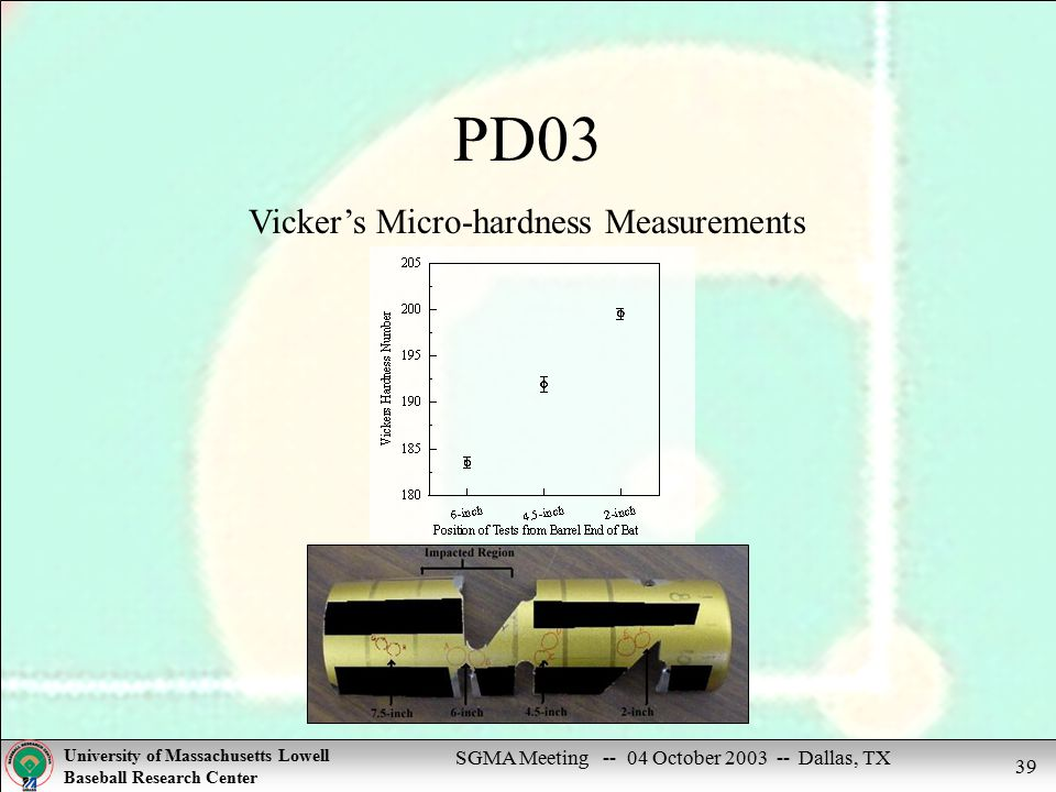 SGMA Meeting -- 04 October 2003 -- Dallas, TX University of Massachusetts Lowell Baseball Research Center 39 PD03 Vicker's Micro-hardness Measurements
