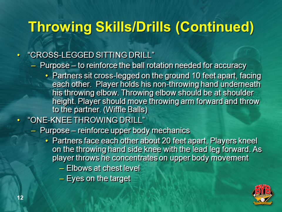 12 Throwing Skills/Drills (Continued) CROSS-LEGGED SITTING DRILL –Purpose – to reinforce the ball rotation needed for accuracy Partners sit cross-legged on the ground 10 feet apart, facing each other.